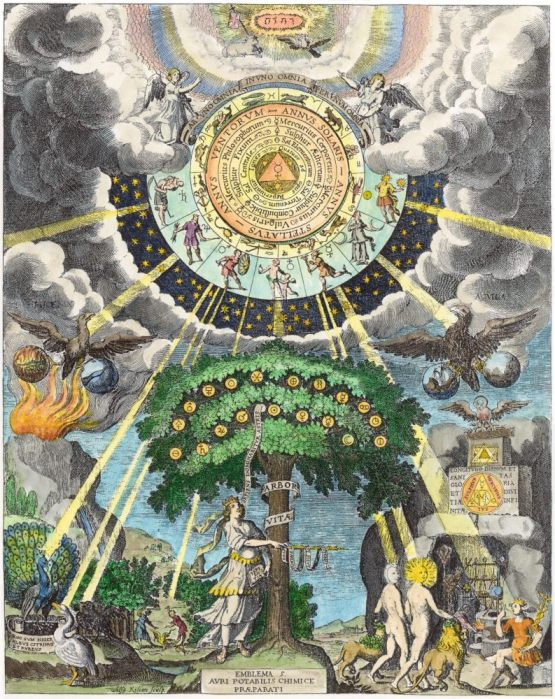 alchemy tree